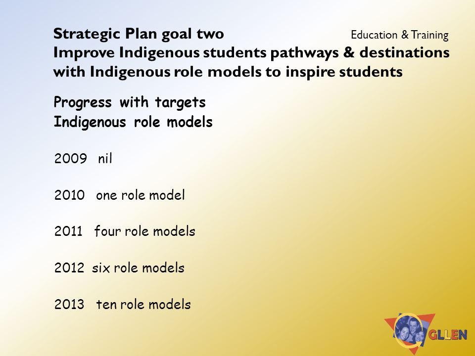 Strategic Plan goal two Education & Training Improve Indigenous students pathways & destinations with Indigenous role models to inspire students Progress with targets Indigenous role models 2009 nil 2010 one role model 2011 four role models 2012 six role models 2013 ten role models