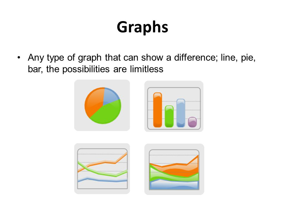 Graphs Any type of graph that can show a difference; line, pie, bar, the possibilities are limitless