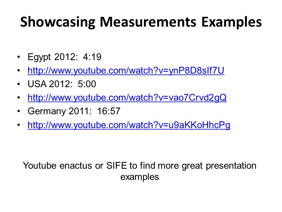 Showcasing Measurements Examples Egypt 2012: 4:19 http://www.youtube.com/watch v=ynP8D8sIf7U USA 2012: 5:00 http://www.youtube.com/watch v=vao7Crvd2gQ Germany 2011: 16:57 http://www.youtube.com/watch v=u9aKKoHhcPg Youtube enactus or SIFE to find more great presentation examples