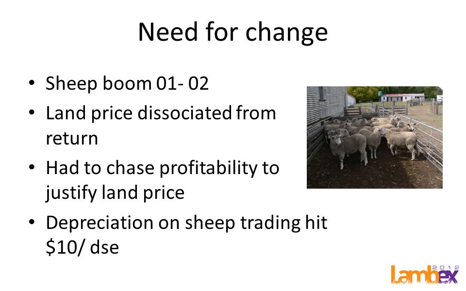 Need for change Sheep boom 01- 02 Land price dissociated from return Had to chase profitability to justify land price Depreciation on sheep trading hit $10/ dse