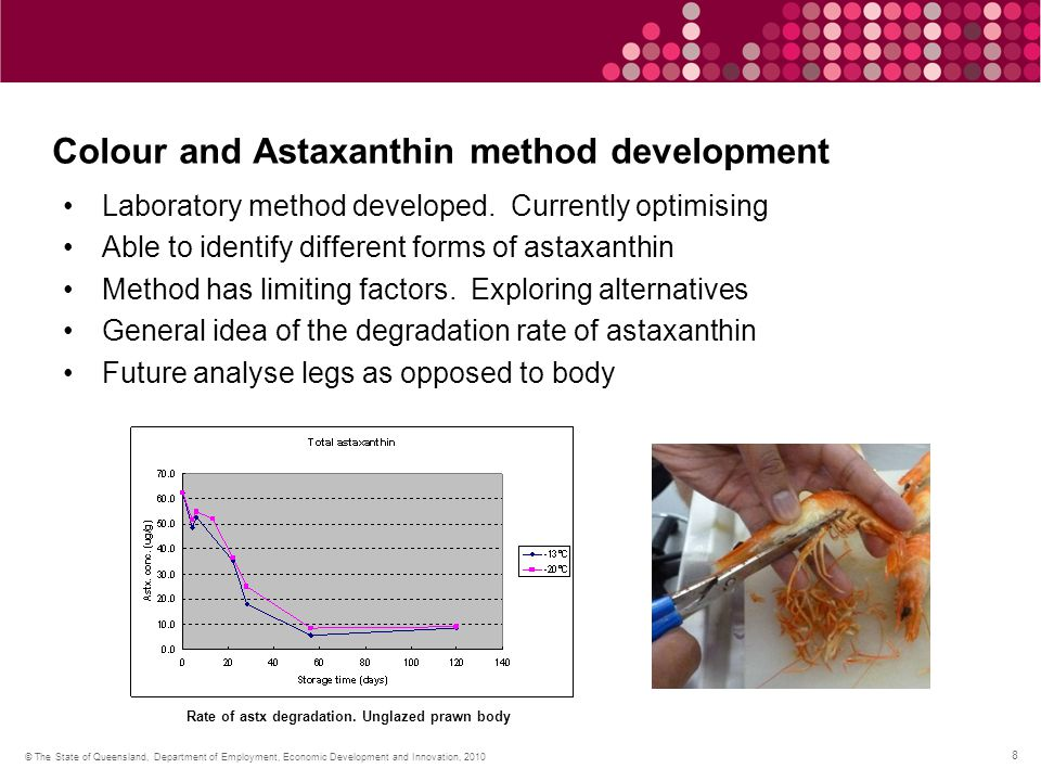8 © The State of Queensland, Department of Employment, Economic Development and Innovation, 2010 Colour and Astaxanthin method development Laboratory method developed.