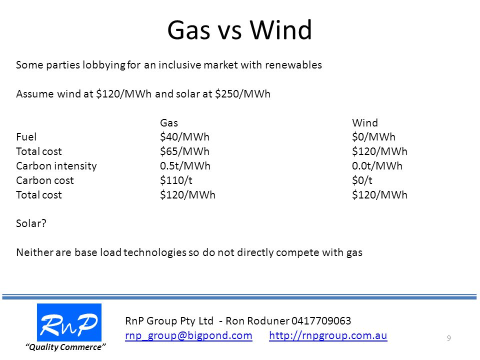 Gas vs Wind RnPRnP Quality Commerce 9 Some parties lobbying for an inclusive market with renewables Assume wind at $120/MWh and solar at $250/MWh GasWind Fuel$40/MWh$0/MWh Total cost$65/MWh$120/MWh Carbon intensity0.5t/MWh0.0t/MWh Carbon cost$110/t$0/t Total cost$120/MWh$120/MWh Solar.