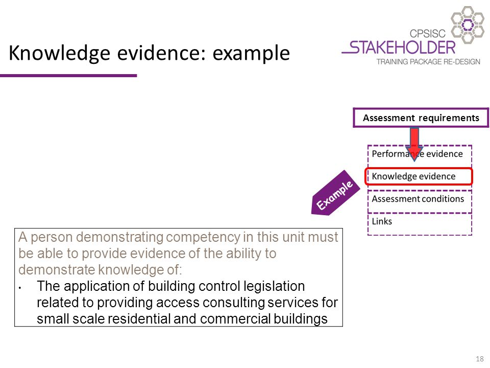 18 Knowledge evidence: example Assessment requirements A person demonstrating competency in this unit must be able to provide evidence of the ability to demonstrate knowledge of: The application of building control legislation related to providing access consulting services for small scale residential and commercial buildings Example