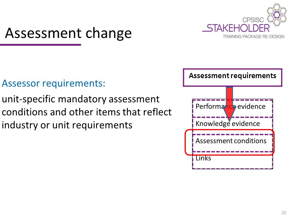 20 Assessment change Assessor requirements: unit-specific mandatory assessment conditions and other items that reflect industry or unit requirements Assessment requirements