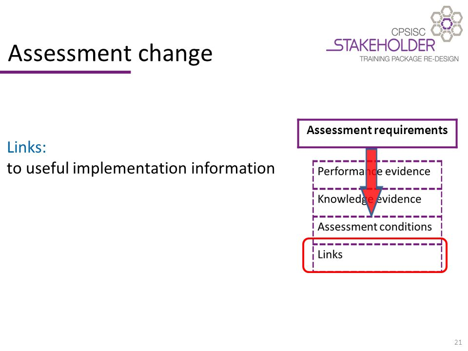 21 Assessment change Links: to useful implementation information Assessment requirements