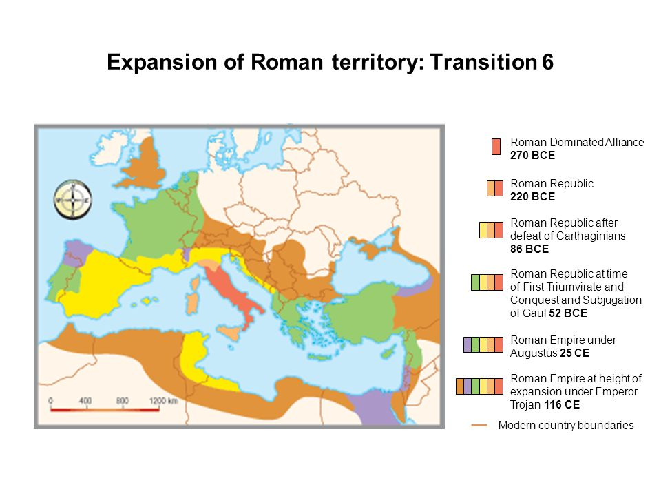 Expansion of Roman territory: Transition 6 Roman Dominated Alliance 270 BCE Modern country boundaries Roman Republic 220 BCE Roman Republic after defeat of Carthaginians 86 BCE Roman Republic at time of First Triumvirate and Conquest and Subjugation of Gaul 52 BCE Roman Empire under Augustus 25 CE Roman Empire at height of expansion under Emperor Trojan 116 CE