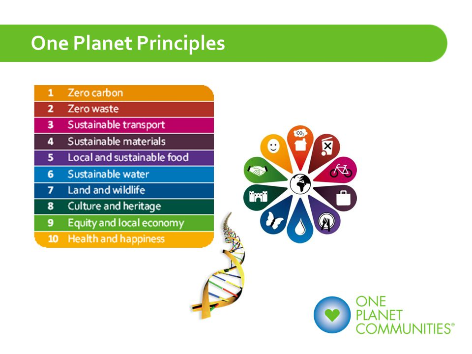 One Planet Principles
