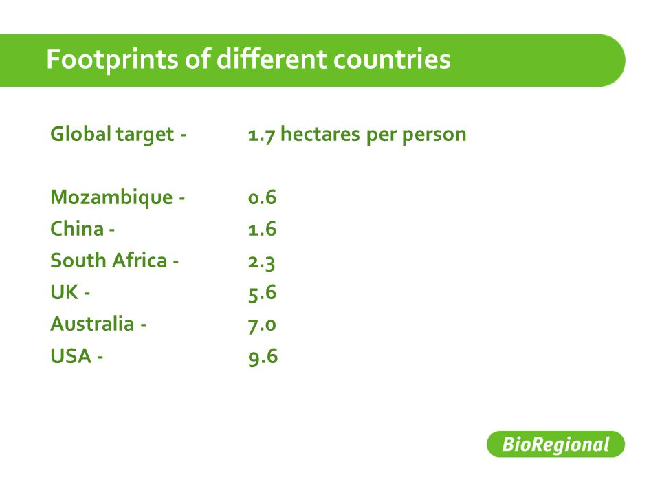 Footprints of different countries Global target - 1.7 hectares per person Mozambique -0.6 China - 1.6 South Africa - 2.3 UK - 5.6 Australia -7.0 USA - 9.6
