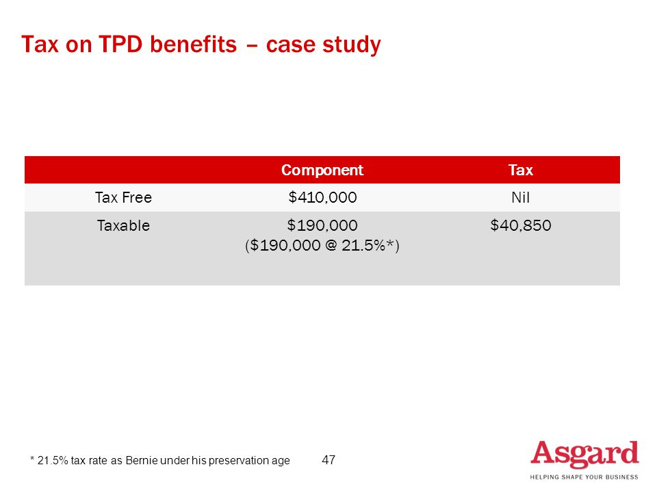 47 Tax on TPD benefits – case study ComponentTax Tax Free$410,000Nil Taxable$190,000 ($190,000 @ 21.5%*) $40,850 * 21.5% tax rate as Bernie under his preservation age