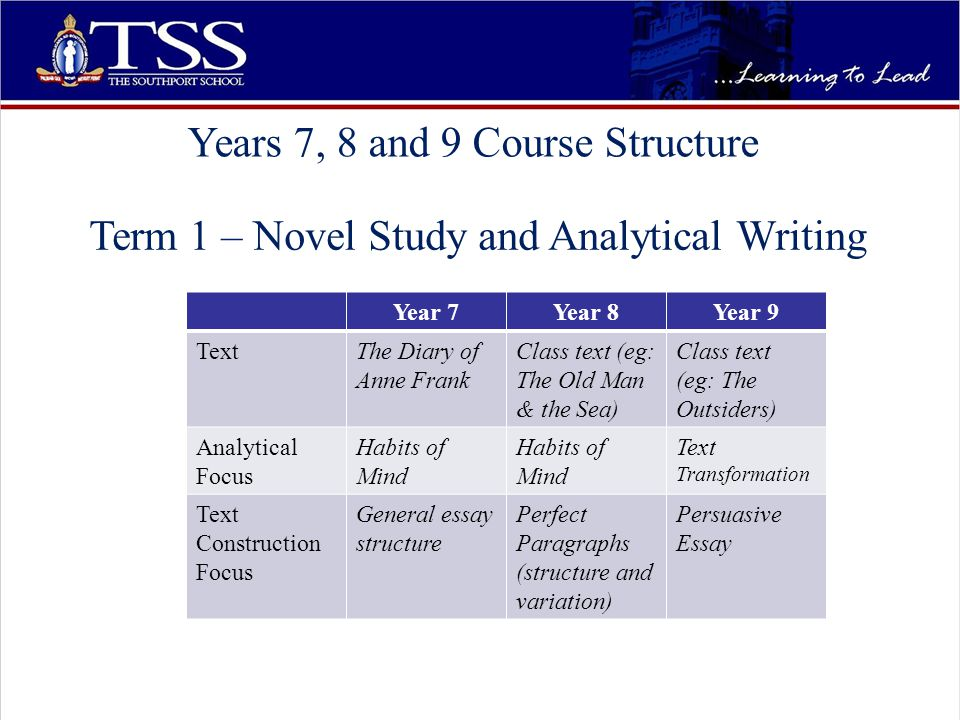 Years 7, 8 and 9 Course Structure Term 1 – Novel Study and Analytical Writing Year 7Year 8Year 9 TextThe Diary of Anne Frank Class text (eg: The Old Man & the Sea) Class text (eg: The Outsiders) Analytical Focus Habits of Mind Text Transformation Text Construction Focus General essay structure Perfect Paragraphs (structure and variation) Persuasive Essay