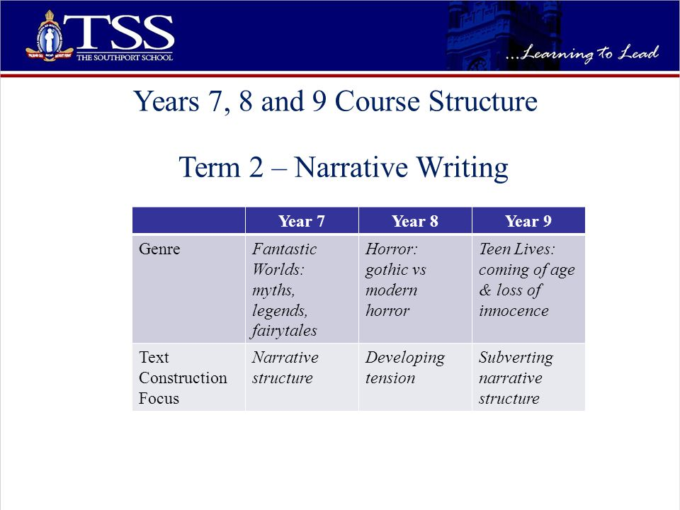 Years 7, 8 and 9 Course Structure Term 2 – Narrative Writing Year 7Year 8Year 9 GenreFantastic Worlds: myths, legends, fairytales Horror: gothic vs modern horror Teen Lives: coming of age & loss of innocence Text Construction Focus Narrative structure Developing tension Subverting narrative structure