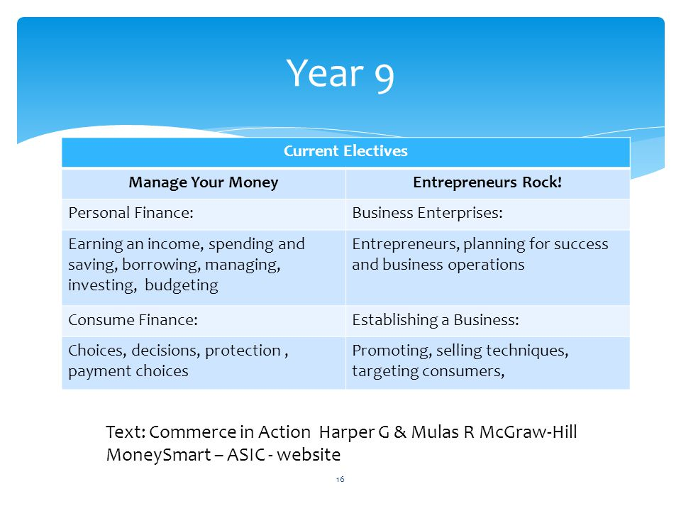 Current Electives Manage Your MoneyEntrepreneurs Rock.