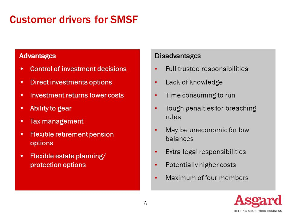 Customer drivers for SMSF 6 Advantages Control of investment decisions Direct investments options Investment returns lower costs Ability to gear Tax management Flexible retirement pension options Flexible estate planning/ protection options Disadvantages Full trustee responsibilities Lack of knowledge Time consuming to run Tough penalties for breaching rules May be uneconomic for low balances Extra legal responsibilities Potentially higher costs Maximum of four members