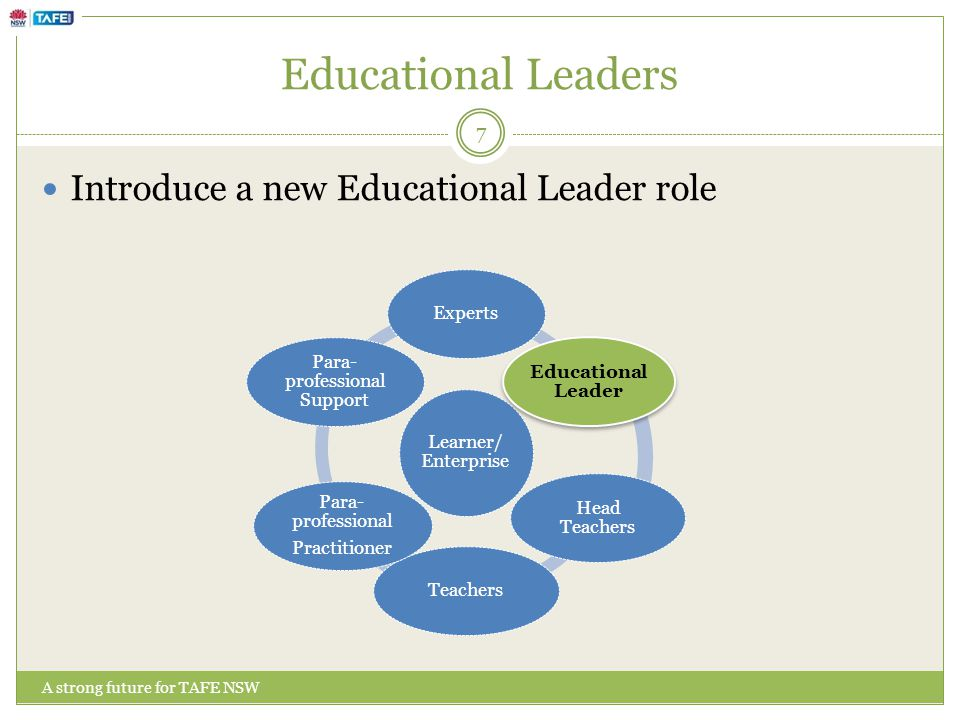 Educational Leaders A strong future for TAFE NSW Introduce a new Educational Leader role Learner/ Enterprise Experts Educational Leader Head Teachers Teachers Para- professional Practitioner Para- professional Support 7
