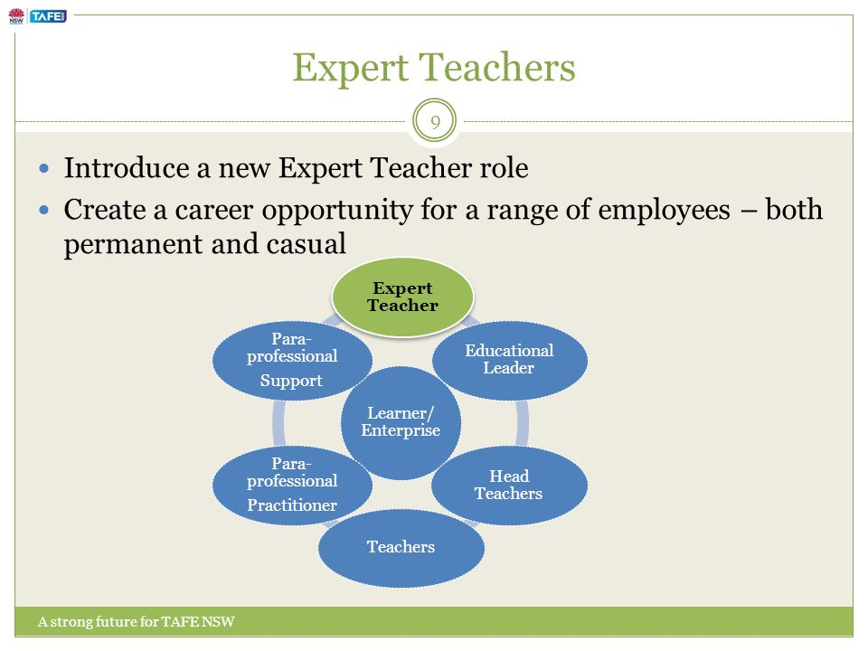 Expert Teachers A strong future for TAFE NSW Introduce a new Expert Teacher role Create a career opportunity for a range of employees – both permanent and casual Learner/ Enterprise Expert Teacher Educational Leader Head Teachers Teachers Para- professional Practitioner Para- professional Support 9