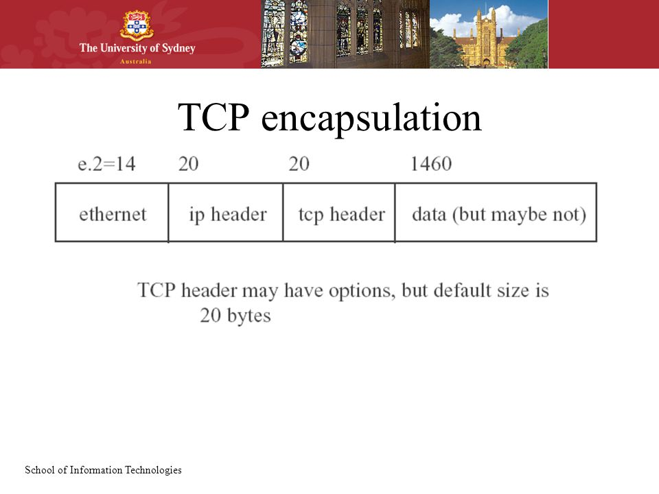 School of Information Technologies TCP encapsulation