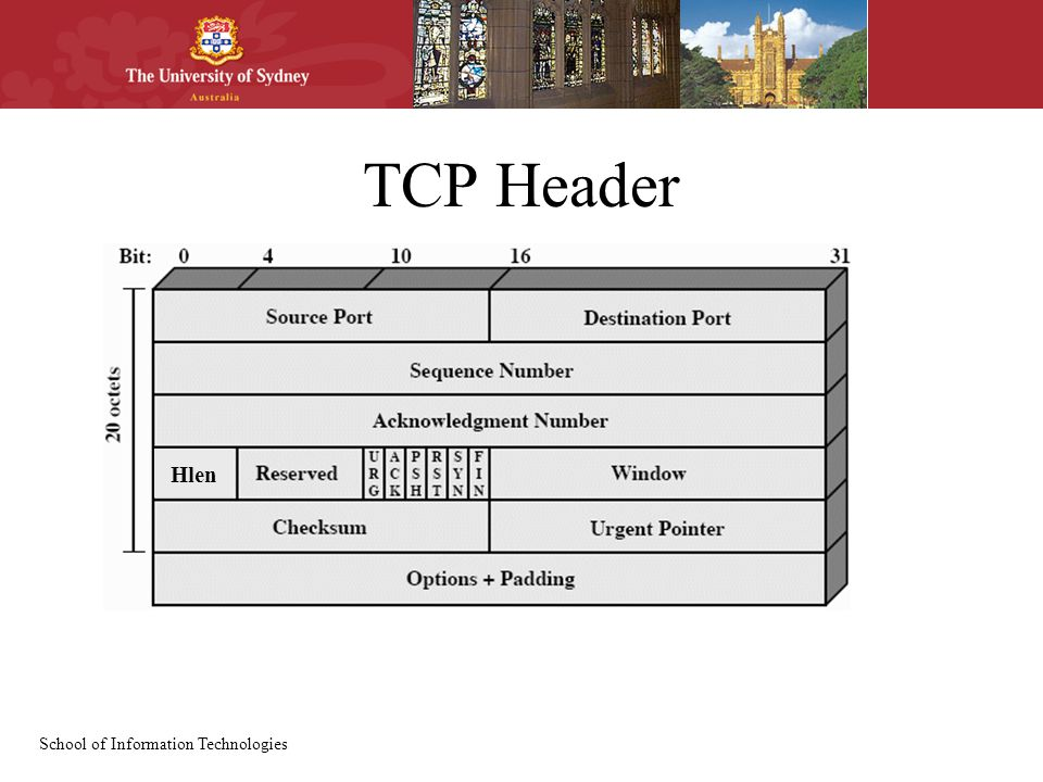 School of Information Technologies TCP Header Hlen