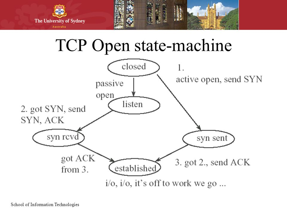 School of Information Technologies TCP Open state-machine