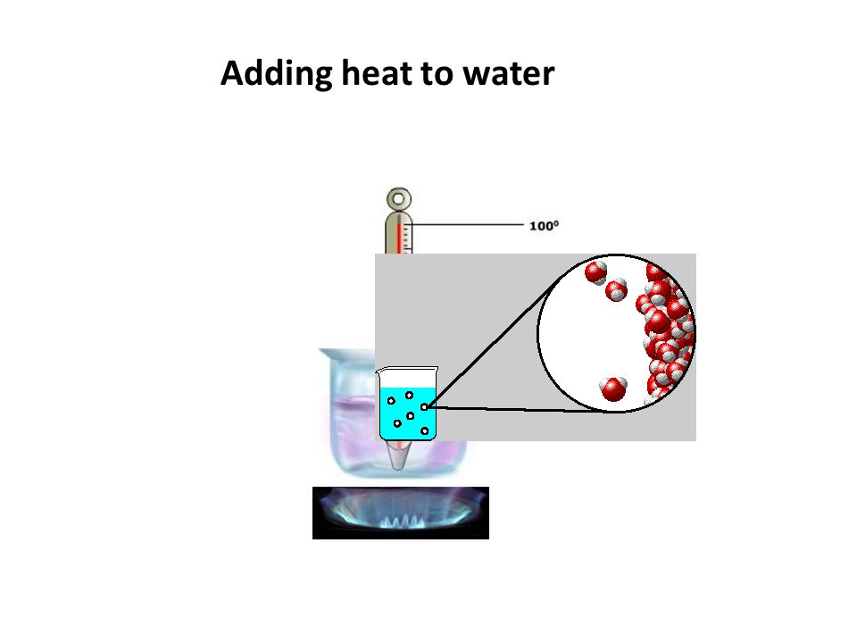 Adding heat to water