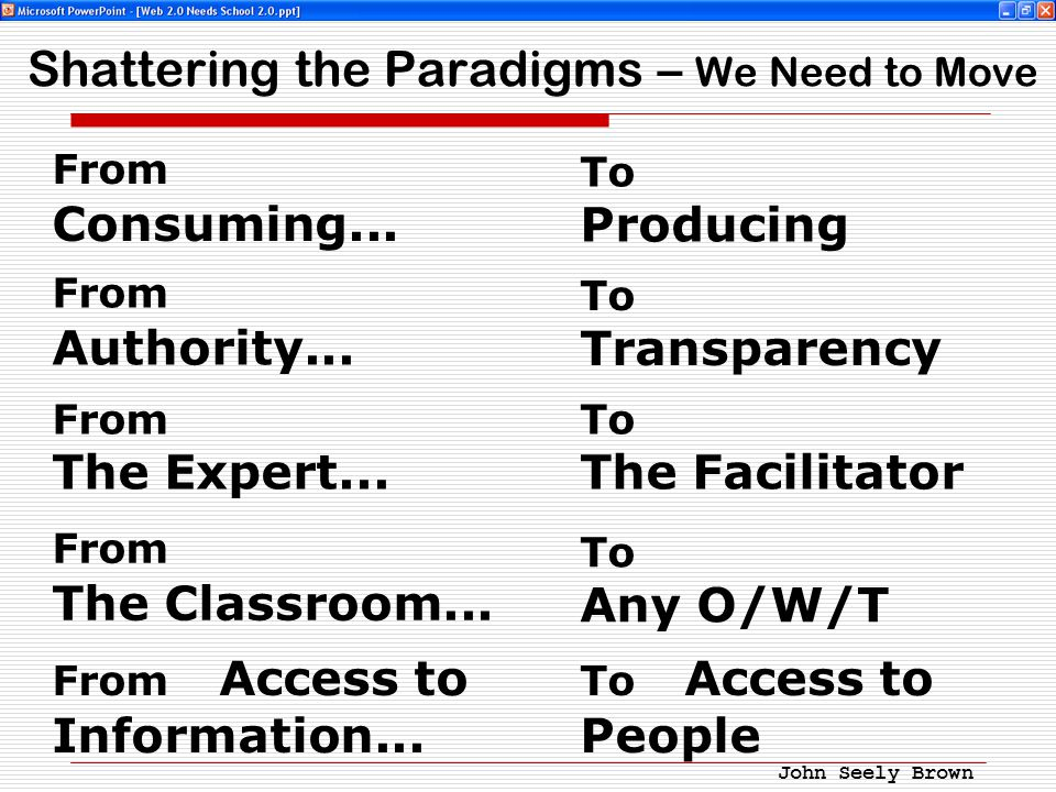 Shattering the Paradigms – We Need to Move From Consuming...