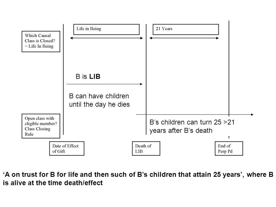 'A on trust for B for life and then such of B's children that attain 25 years', where B is alive at the time death/effect B is LIB B's children can turn 25 >21 years after B's death B can have children until the day he dies