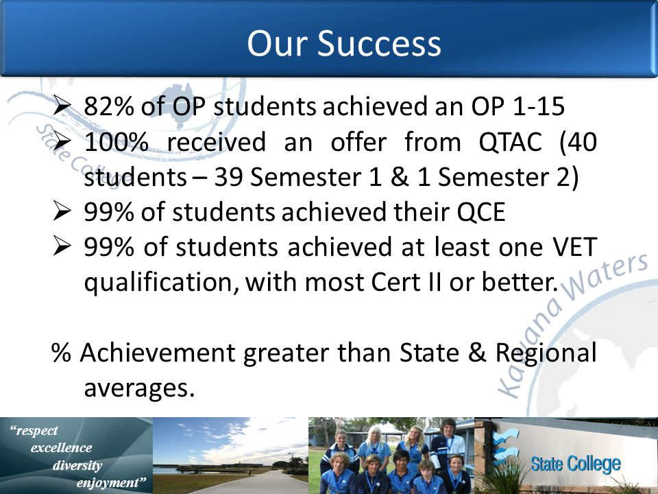 with purpose and spirit Statistically Speaking respect excellence diversity enjoyment Our Success  82% of OP students achieved an OP 1-15  100% received an offer from QTAC (40 students – 39 Semester 1 & 1 Semester 2)  99% of students achieved their QCE  99% of students achieved at least one VET qualification, with most Cert II or better.