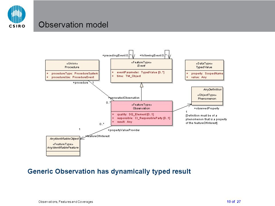 10 of 27 Observations, Features and Coverages Observation model Generic Observation has dynamically typed result