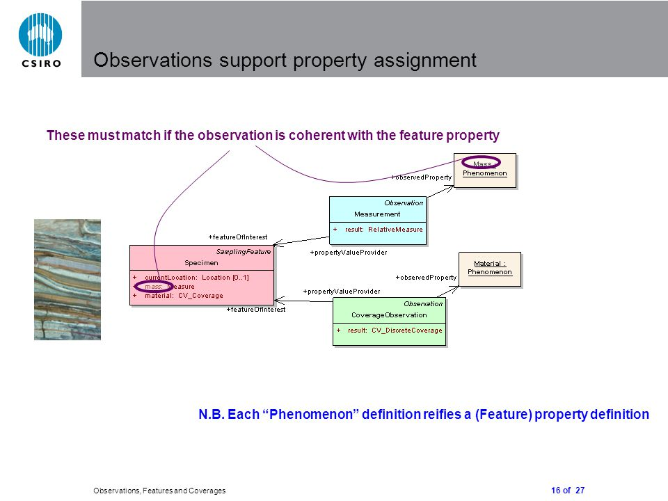 16 of 27 Observations, Features and Coverages Observations support property assignment These must match if the observation is coherent with the feature property N.B.