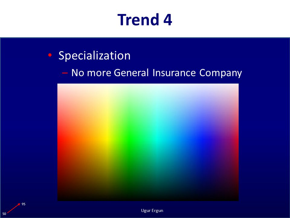 95 50 Ugur Ergun Trend 4 Specialization –No more General Insurance Company