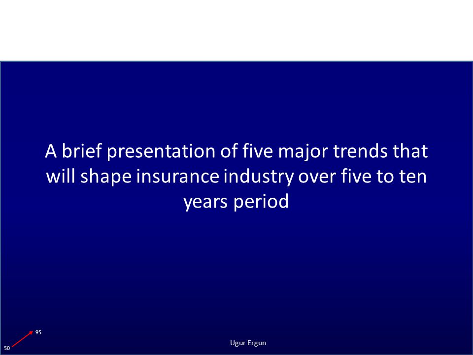95 50 Ugur Ergun A brief presentation of five major trends that will shape insurance industry over five to ten years period