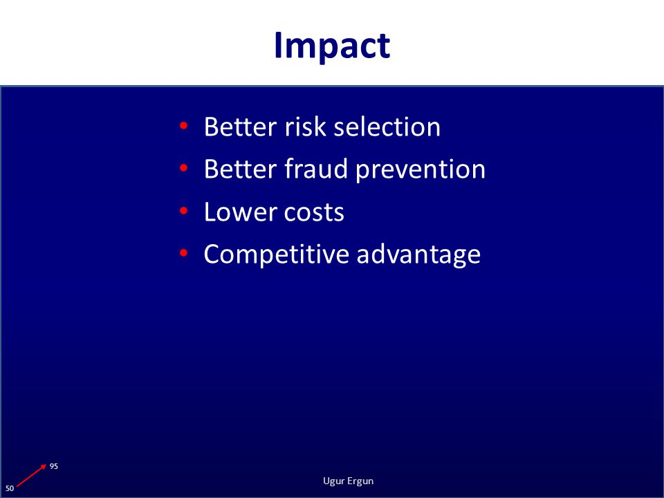 95 50 Ugur Ergun Impact Better risk selection Better fraud prevention Lower costs Competitive advantage