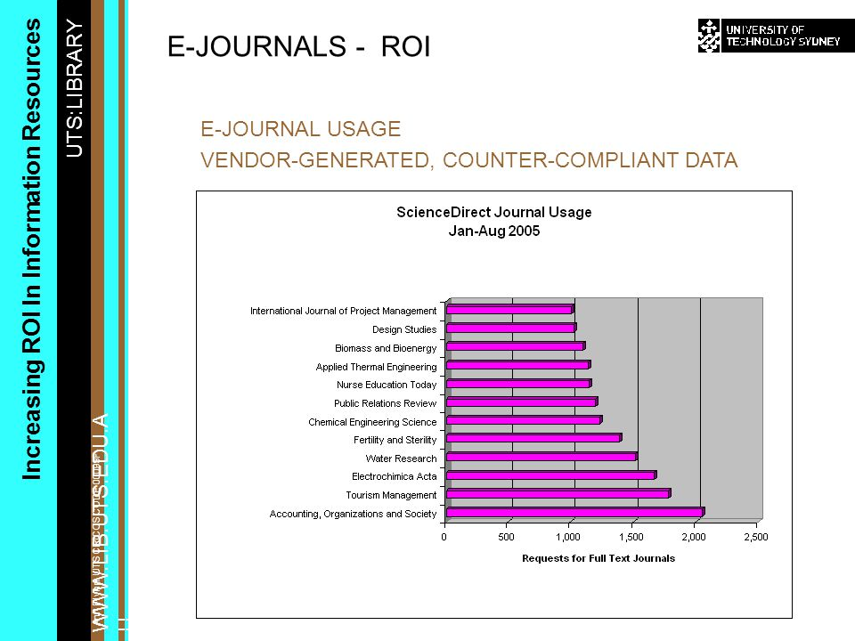UTS:LIBRARY WWW.LIB.UTS.EDU.A U Increasing ROI In Information Resources Ann Flynn, UTS CRICOS CODE 00099F E-JOURNAL USAGE VENDOR-GENERATED, COUNTER-COMPLIANT DATA E-JOURNALS - ROI
