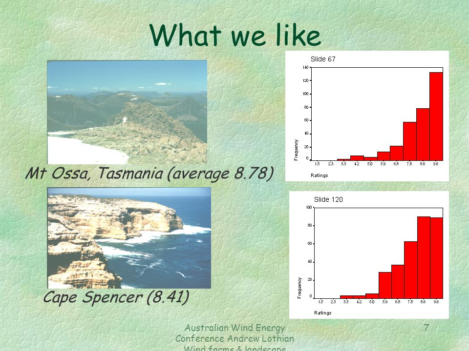 Australian Wind Energy Conference Andrew Lothian Wind farms & landscape resources 7 What we like Mt Ossa, Tasmania (average 8.78) Cape Spencer (8.41)