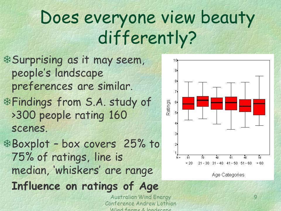 Australian Wind Energy Conference Andrew Lothian Wind farms & landscape resources 9 Does everyone view beauty differently.