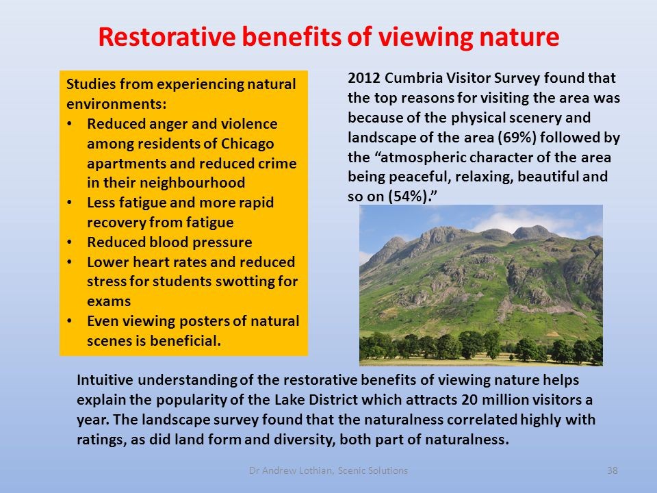 Dr Andrew Lothian, Scenic Solutions38 Restorative benefits of viewing nature 2012 Cumbria Visitor Survey found that the top reasons for visiting the area was because of the physical scenery and landscape of the area (69%) followed by the atmospheric character of the area being peaceful, relaxing, beautiful and so on (54%). Studies from experiencing natural environments: Reduced anger and violence among residents of Chicago apartments and reduced crime in their neighbourhood Less fatigue and more rapid recovery from fatigue Reduced blood pressure Lower heart rates and reduced stress for students swotting for exams Even viewing posters of natural scenes is beneficial.