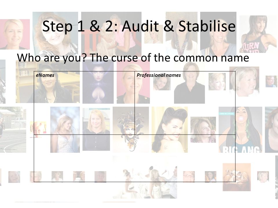 Step 1 & 2: Audit & Stabilise Who are you The curse of the common name eNames Professional names