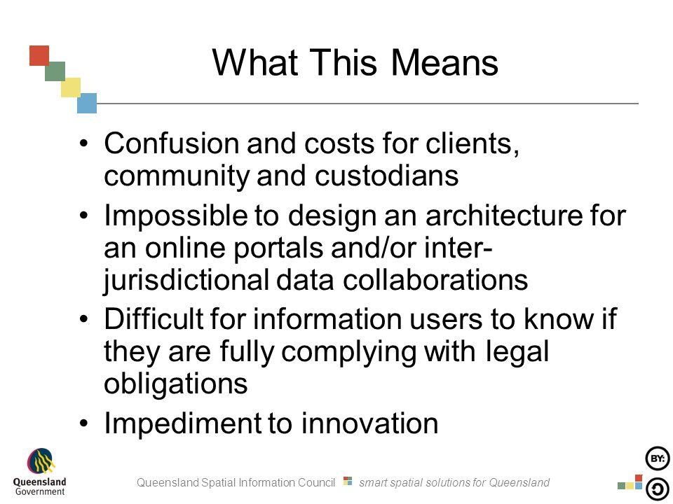 Queensland Spatial Information Council smart spatial solutions for Queensland What This Means Confusion and costs for clients, community and custodians Impossible to design an architecture for an online portals and/or inter- jurisdictional data collaborations Difficult for information users to know if they are fully complying with legal obligations Impediment to innovation