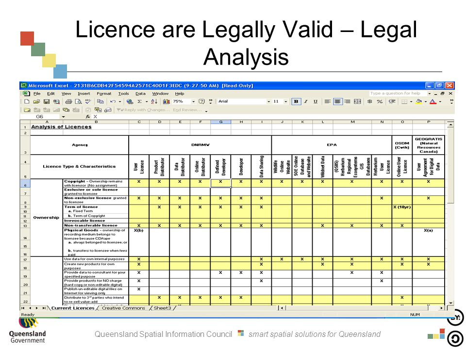 Licence are Legally Valid – Legal Analysis