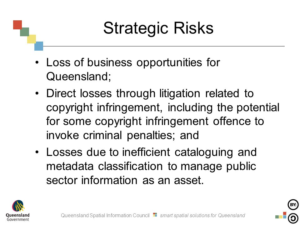 Queensland Spatial Information Council smart spatial solutions for Queensland Strategic Risks Loss of business opportunities for Queensland; Direct losses through litigation related to copyright infringement, including the potential for some copyright infringement offence to invoke criminal penalties; and Losses due to inefficient cataloguing and metadata classification to manage public sector information as an asset.