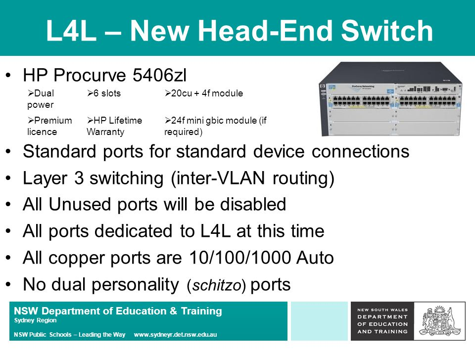 NSW Department of Education & Training Sydney Region NSW Public Schools – Leading the Way www.sydneyr.det.nsw.edu.au L4L – New Head-End Switch HP Procurve 5406zl Standard ports for standard device connections Layer 3 switching (inter-VLAN routing) All Unused ports will be disabled All ports dedicated to L4L at this time All copper ports are 10/100/1000 Auto No dual personality (schitzo) ports  Dual power  6 slots  20cu + 4f module  Premium licence  HP Lifetime Warranty  24f mini gbic module (if required)