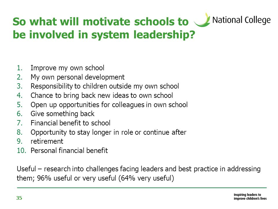 35 So what will motivate schools to be involved in system leadership.