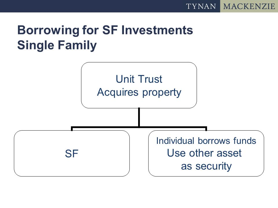 Borrowing for SF Investments Single Family Unit Trust Acquires property SF Individual borrows funds Use other asset as security