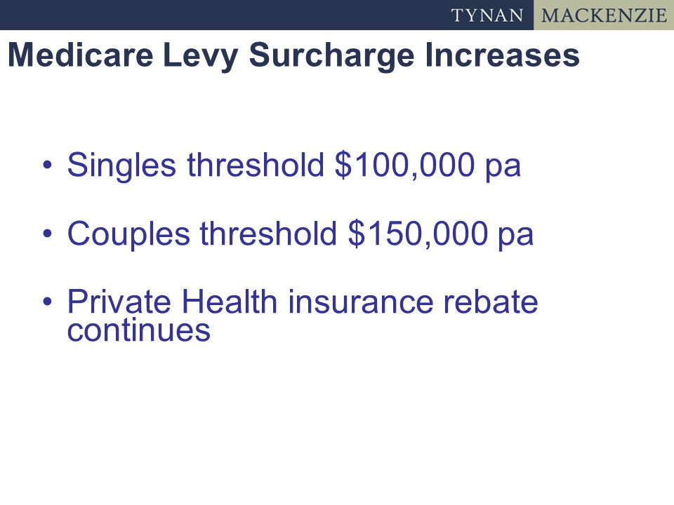 Medicare Levy Surcharge Increases Singles threshold $100,000 pa Couples threshold $150,000 pa Private Health insurance rebate continues