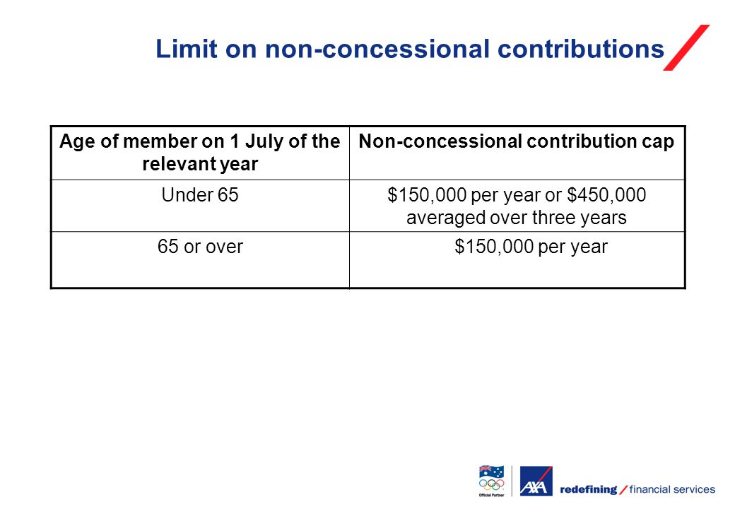 Limit on non-concessional contributions Age of member on 1 July of the relevant year Non-concessional contribution cap Under 65$150,000 per year or $450,000 averaged over three years 65 or over$150,000 per year