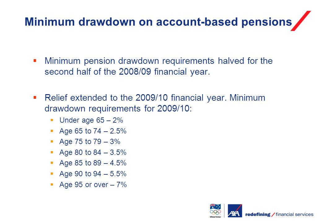 Minimum drawdown on account-based pensions  Minimum pension drawdown requirements halved for the second half of the 2008/09 financial year.