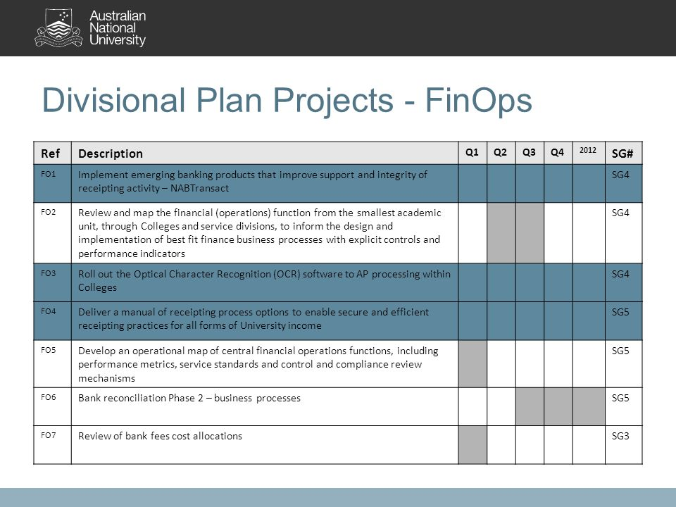Divisional Plan Projects - FinOps RefDescription Q1Q2Q3Q4 2012 SG# FO1 Implement emerging banking products that improve support and integrity of receipting activity – NABTransact SG4 FO2 Review and map the financial (operations) function from the smallest academic unit, through Colleges and service divisions, to inform the design and implementation of best fit finance business processes with explicit controls and performance indicators SG4 FO3 Roll out the Optical Character Recognition (OCR) software to AP processing within Colleges SG4 FO4 Deliver a manual of receipting process options to enable secure and efficient receipting practices for all forms of University income SG5 FO5 Develop an operational map of central financial operations functions, including performance metrics, service standards and control and compliance review mechanisms SG5 FO6 Bank reconciliation Phase 2 – business processesSG5 FO7 Review of bank fees cost allocationsSG3