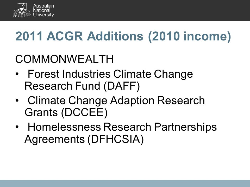2011 ACGR Additions (2010 income) COMMONWEALTH Forest Industries Climate Change Research Fund (DAFF) Climate Change Adaption Research Grants (DCCEE) Homelessness Research Partnerships Agreements (DFHCSIA)