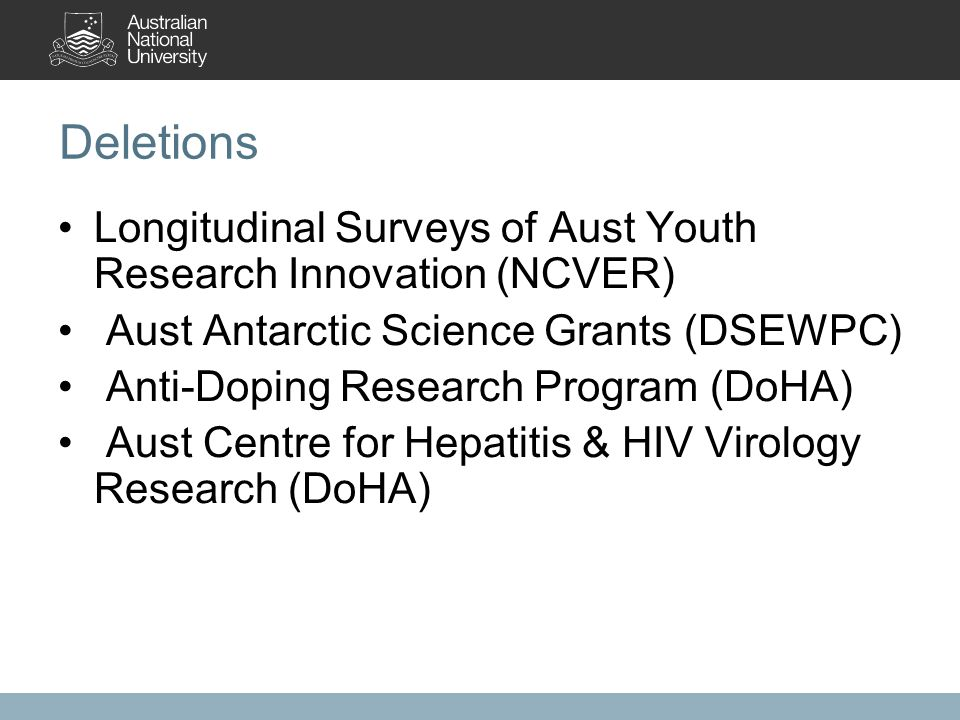 Deletions Longitudinal Surveys of Aust Youth Research Innovation (NCVER) Aust Antarctic Science Grants (DSEWPC) Anti-Doping Research Program (DoHA) Aust Centre for Hepatitis & HIV Virology Research (DoHA)
