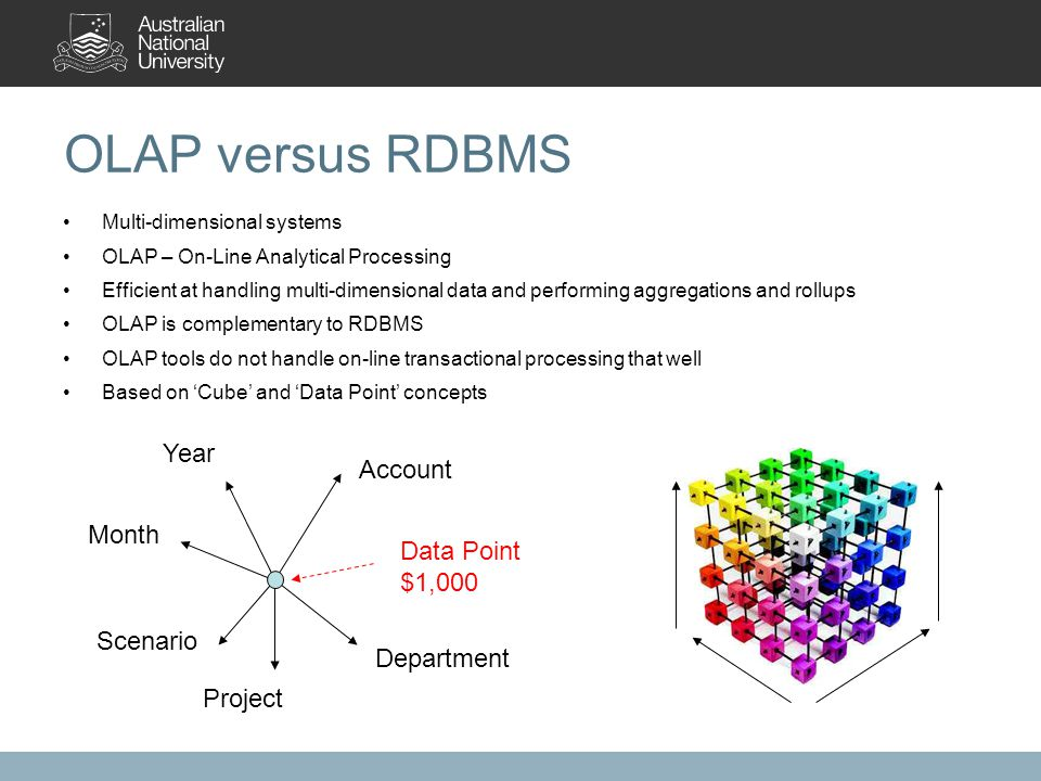 OLAP versus RDBMS Multi-dimensional systems OLAP – On-Line Analytical Processing Efficient at handling multi-dimensional data and performing aggregations and rollups OLAP is complementary to RDBMS OLAP tools do not handle on-line transactional processing that well Based on 'Cube' and 'Data Point' concepts Department Account Year Month Scenario Project Data Point $1,000