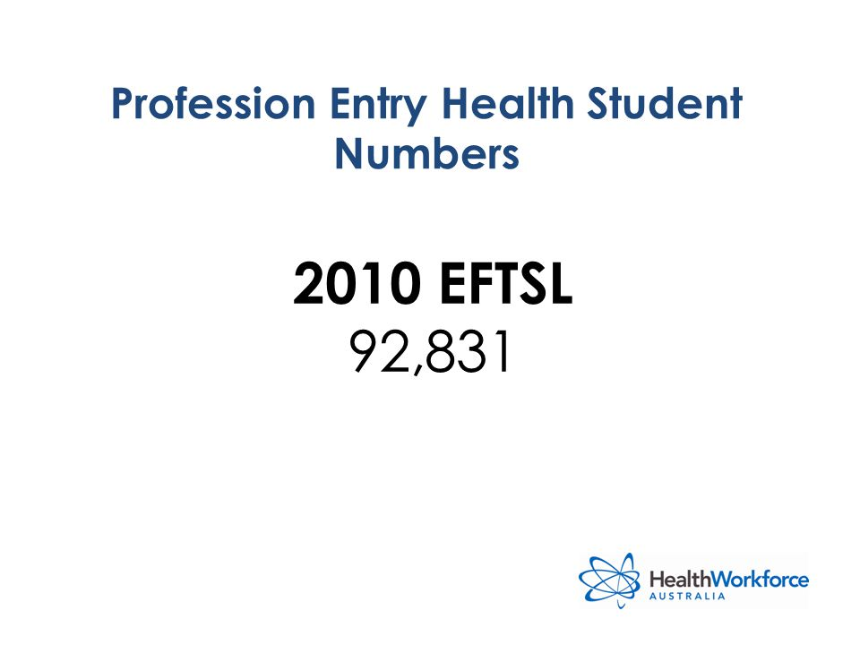 2010 EFTSL 92,831 Profession Entry Health Student Numbers